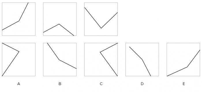 Abstract-reasoning-exam-tips-Q6